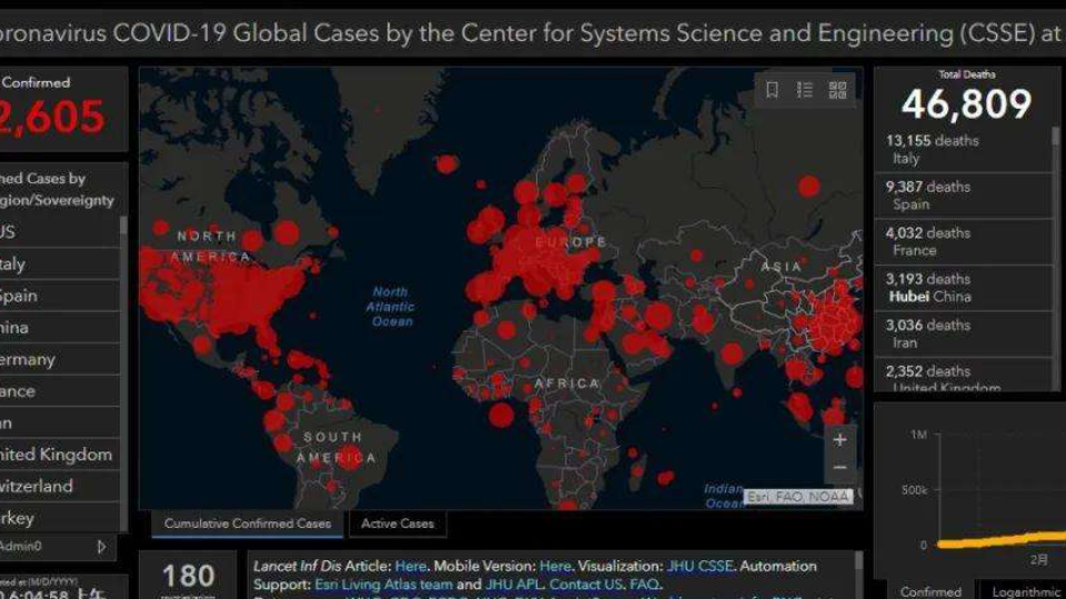 全球战疫|同心协力,抗击新冠肺炎