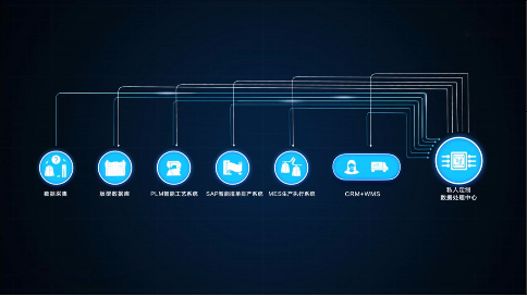 报喜鸟工业4.0智能工厂 C2B私人量体定制