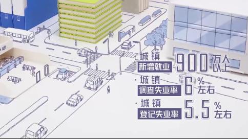 2020中国政府报告动画