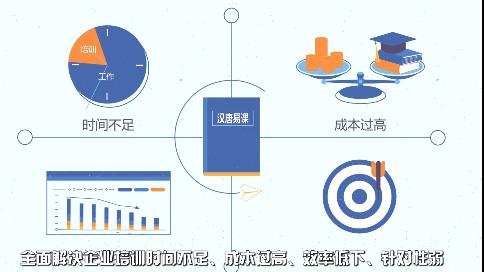 培训机构项目介绍MG动画 (MG动画)
