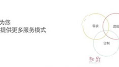 鹦鹉大叔B2B采购平台动画宣传片